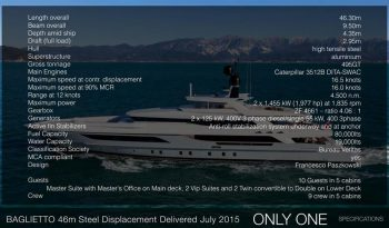 ONLY ONE — BAGLIETTO full